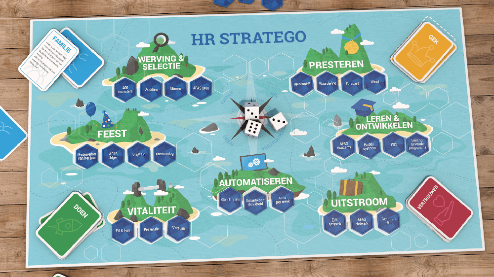 HR Stratego