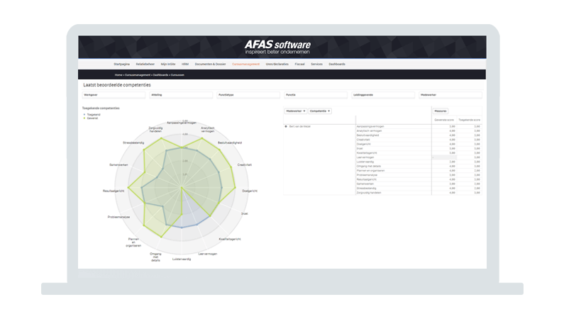 Dashboard talentmanagement software AFAS